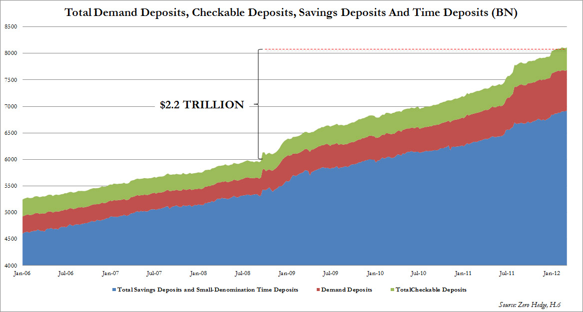 Total Base Money and Time Deposits